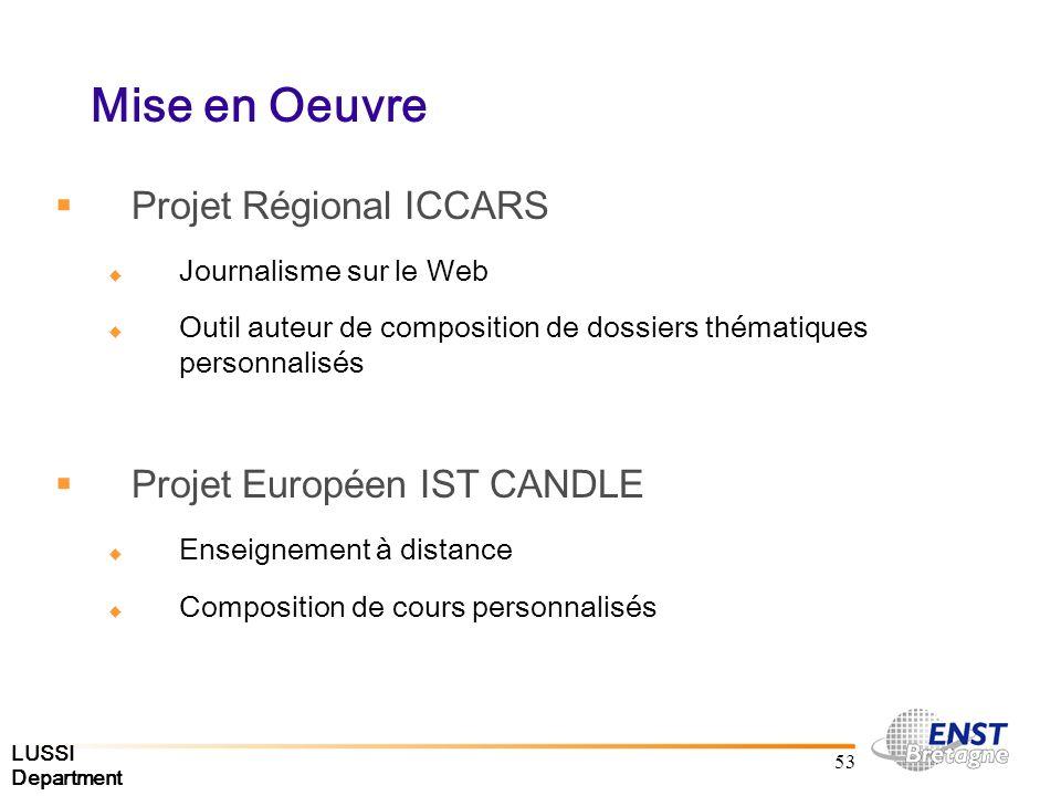LUSSI Department 53 Mise en Oeuvre Projet Régional ICCARS Journalisme sur le Web Outil auteur de composition de dossiers thématiques personnalisés Projet Européen IST CANDLE Enseignement à distance Composition de cours personnalisés