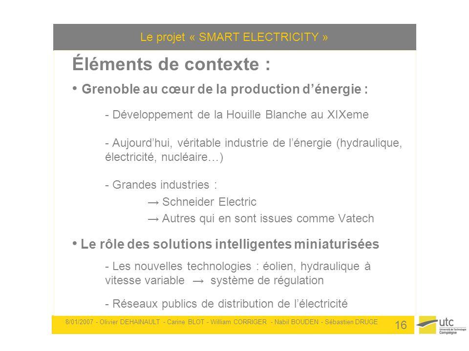 Le projet « SMART ELECTRICITY » 8/01/2007 - Olivier DEHAINAULT - Carine BLOT - William CORRIGER - Nabil BOUDEN - Sébastien DRUGE 16 Éléments de contex