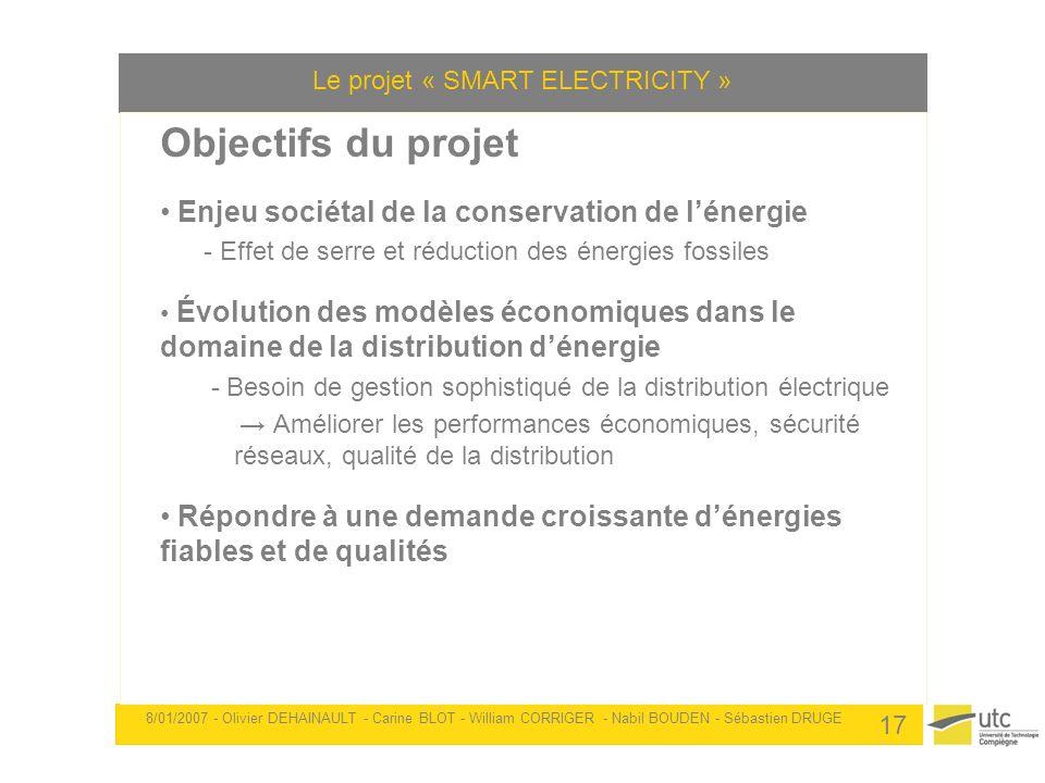 Le projet « SMART ELECTRICITY » 8/01/2007 - Olivier DEHAINAULT - Carine BLOT - William CORRIGER - Nabil BOUDEN - Sébastien DRUGE 17 Objectifs du proje