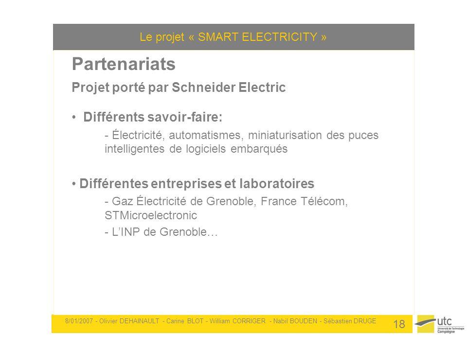 Le projet « SMART ELECTRICITY » 8/01/2007 - Olivier DEHAINAULT - Carine BLOT - William CORRIGER - Nabil BOUDEN - Sébastien DRUGE 18 Partenariats Proje