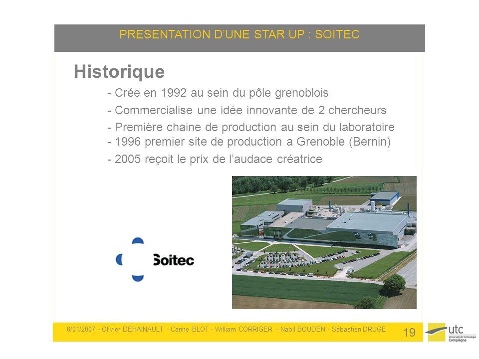 Historique - Crée en 1992 au sein du pôle grenoblois - Commercialise une idée innovante de 2 chercheurs - Première chaine de production au sein du lab