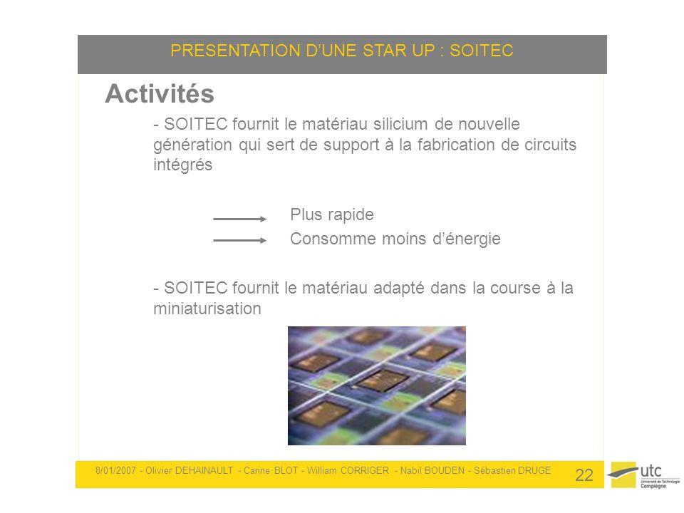 Activités - SOITEC fournit le matériau silicium de nouvelle génération qui sert de support à la fabrication de circuits intégrés Plus rapide Consomme