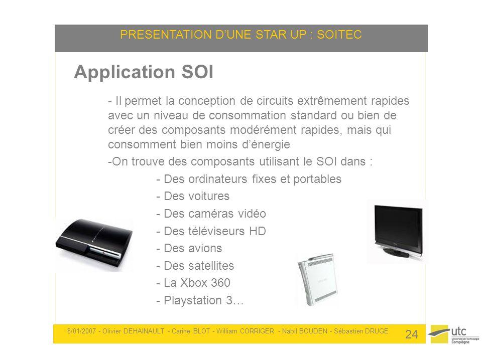 Application SOI - Il permet la conception de circuits extrêmement rapides avec un niveau de consommation standard ou bien de créer des composants modé