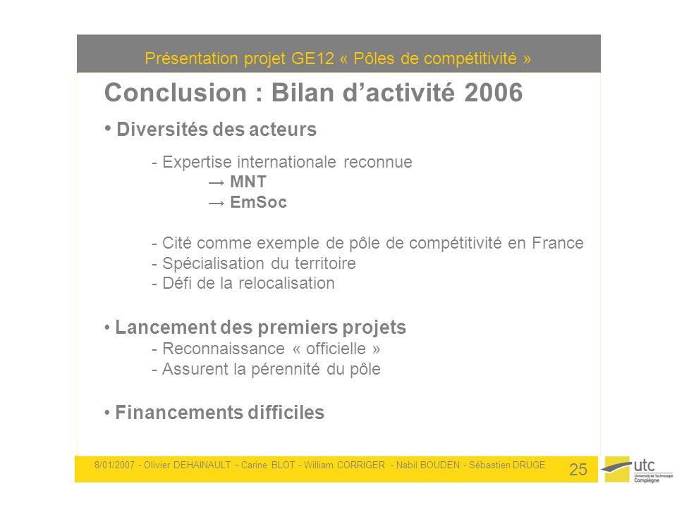 Présentation projet GE12 « Pôles de compétitivité » 8/01/2007 - Olivier DEHAINAULT - Carine BLOT - William CORRIGER - Nabil BOUDEN - Sébastien DRUGE 2