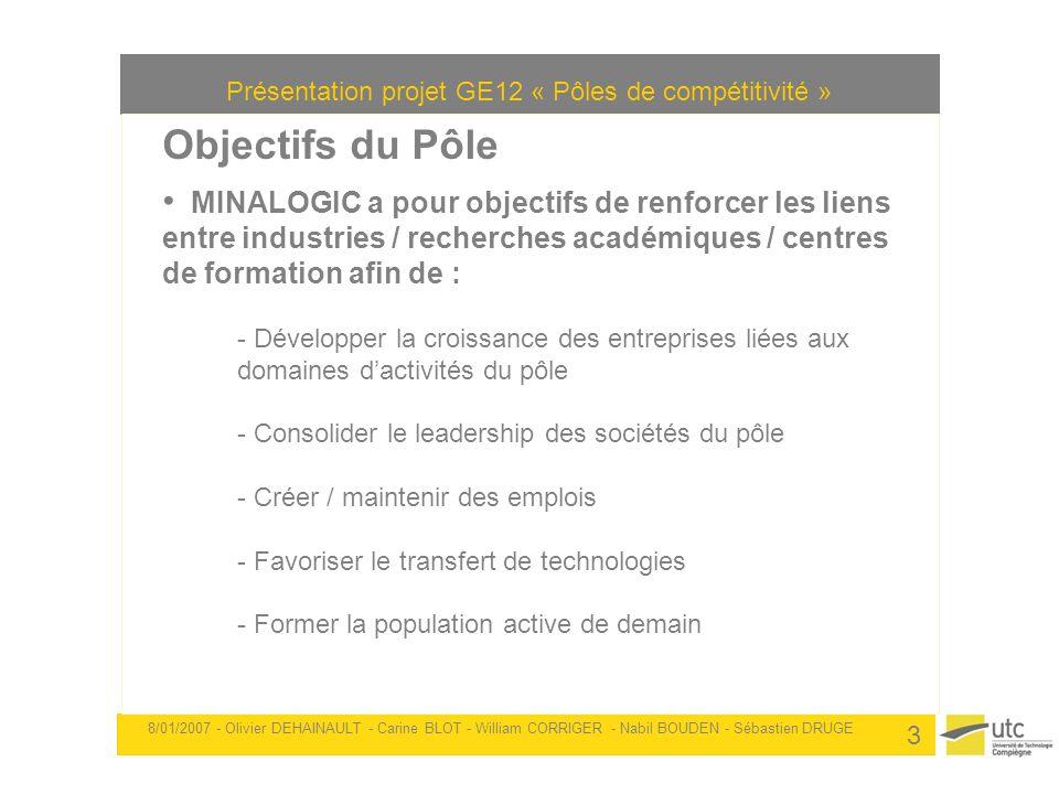 Présentation projet GE12 « Pôles de compétitivité » 8/01/2007 - Olivier DEHAINAULT - Carine BLOT - William CORRIGER - Nabil BOUDEN - Sébastien DRUGE 3