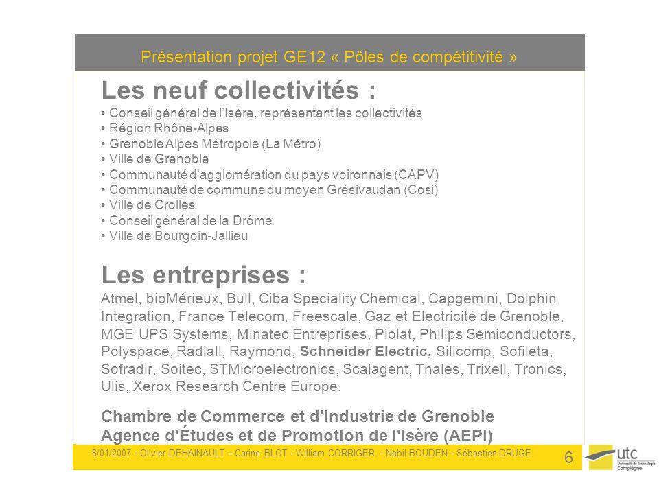 Présentation projet GE12 « Pôles de compétitivité » 8/01/2007 - Olivier DEHAINAULT - Carine BLOT - William CORRIGER - Nabil BOUDEN - Sébastien DRUGE 7 Un réseau dacteurs