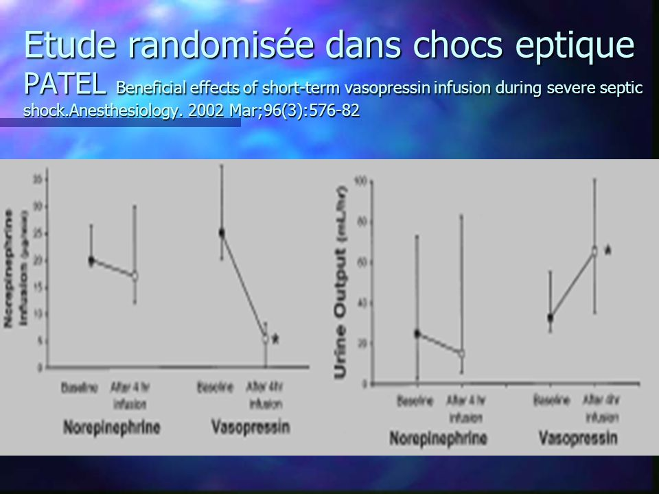 Etude randomisée dans chocs eptique PATEL Beneficial effects of short-term vasopressin infusion during severe septic shock.Anesthesiology. 2002 Mar;96