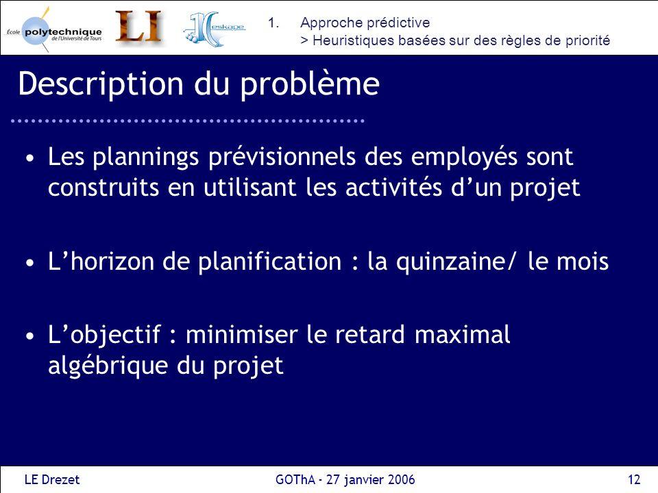 LE DrezetGOThA - 27 janvier 200613 Besoins en compétences A4 A1 r1=0 p1=4 d1=5 Exemple 4 employés1 journée= 6 per Un projet (4 activités) Contraintes de personnel Graphe du projet 1.Approche prédictive > Heuristiques basées sur des règles de priorité NminNmaxAmpComp E1246A1,A4 E2226A1,A2,A4 E3246A2,A3 E4226A1,A2,A3,A4 A2 r2=2 p2=3 d2=6 A3 r3=2 p3=2 d3=6 A4 r4=4 p4=4 d4=9 Lmax= max(-1,-1,2,1)=2 1 2 3 4 5 6 7 8