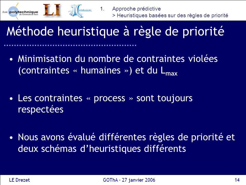 LE DrezetGOThA - 27 janvier 200614 Méthode heuristique à règle de priorité Minimisation du nombre de contraintes violées (contraintes « humaines ») et