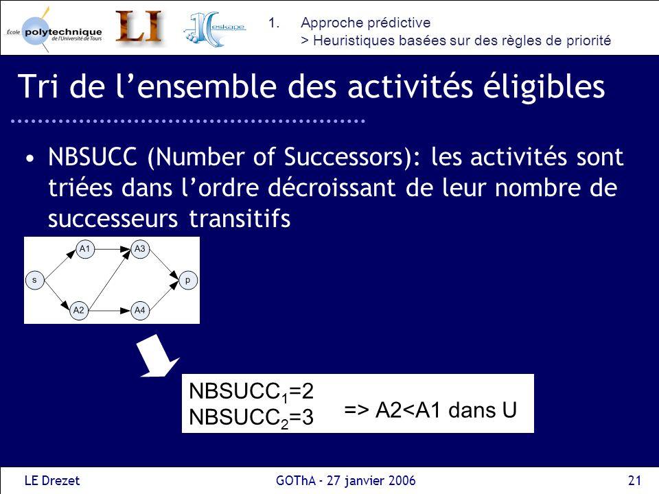 LE DrezetGOThA - 27 janvier 200621 Tri de lensemble des activités éligibles NBSUCC (Number of Successors): les activités sont triées dans lordre décro