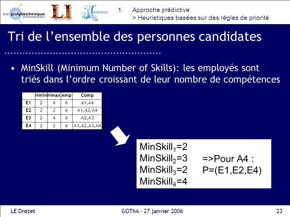 LE DrezetGOThA - 27 janvier 200623 Tri de lensemble des personnes candidates MinSkill (Minimum Number of Skills): les employés sont triés dans lordre