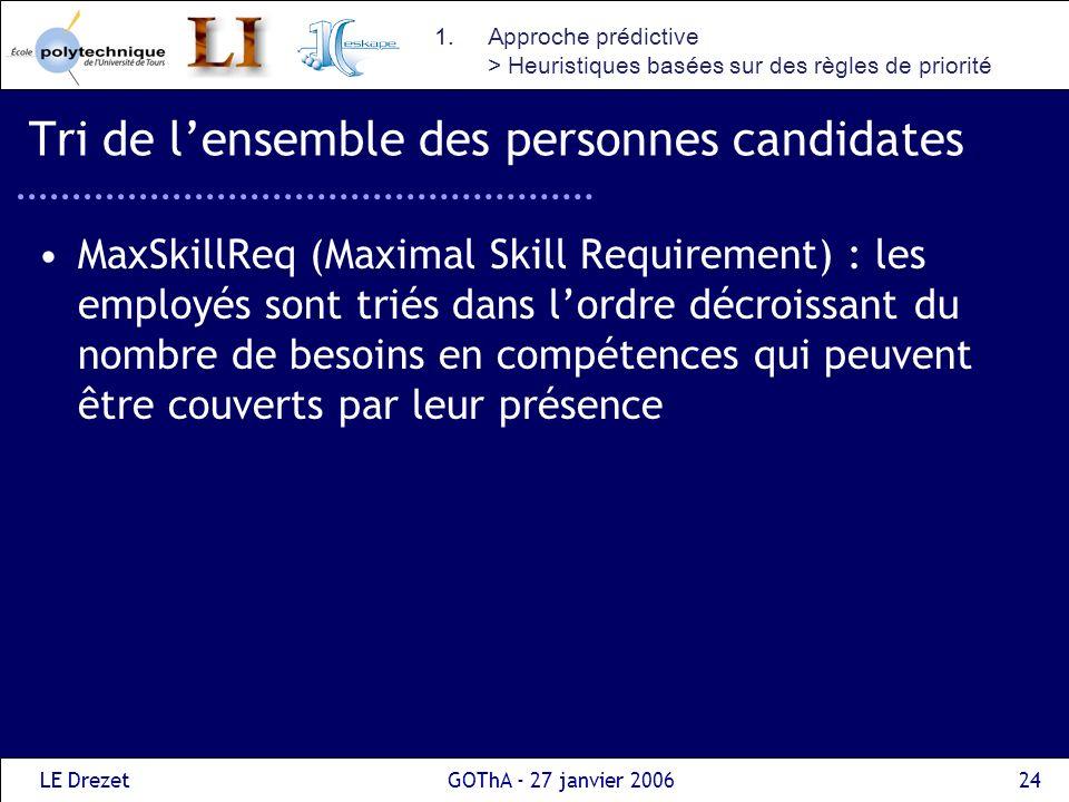 LE DrezetGOThA - 27 janvier 200624 Tri de lensemble des personnes candidates MaxSkillReq (Maximal Skill Requirement) : les employés sont triés dans lo
