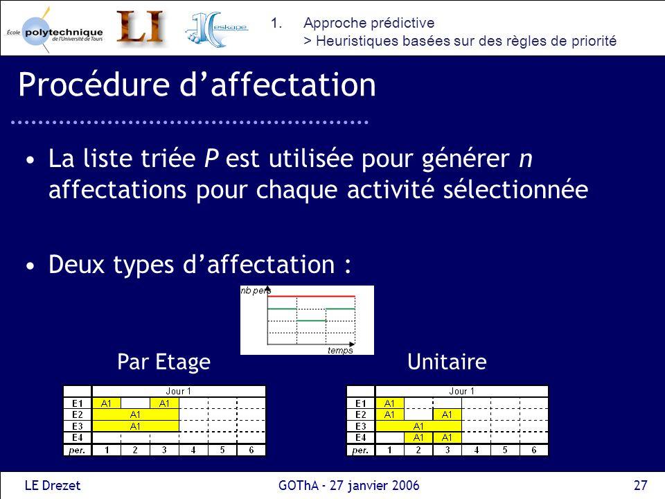 LE DrezetGOThA - 27 janvier 200627 Procédure daffectation La liste triée P est utilisée pour générer n affectations pour chaque activité sélectionnée