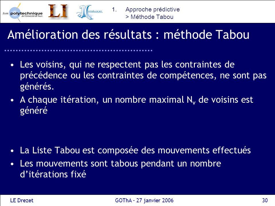 LE DrezetGOThA - 27 janvier 200631 Expérimentations Générateur dinstances Tests des heuristiques Tests de la méthode Tabou 1.Approche prédictive > Expérimentations
