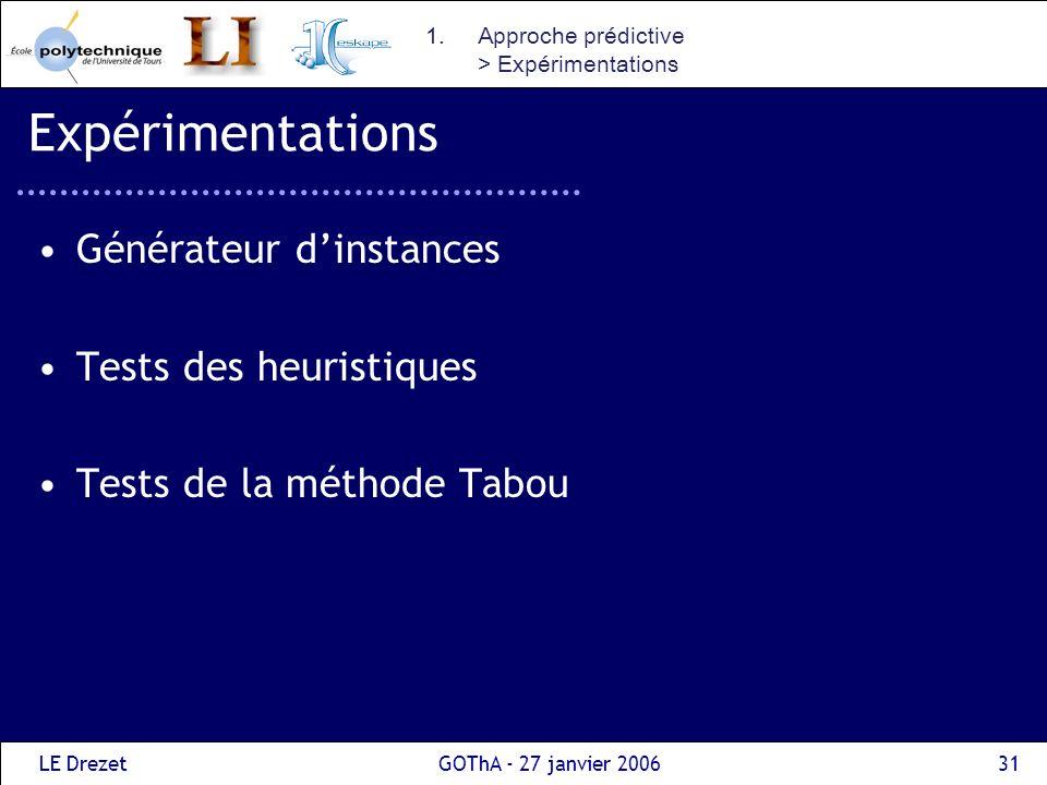 LE DrezetGOThA - 27 janvier 200631 Expérimentations Générateur dinstances Tests des heuristiques Tests de la méthode Tabou 1.Approche prédictive > Exp