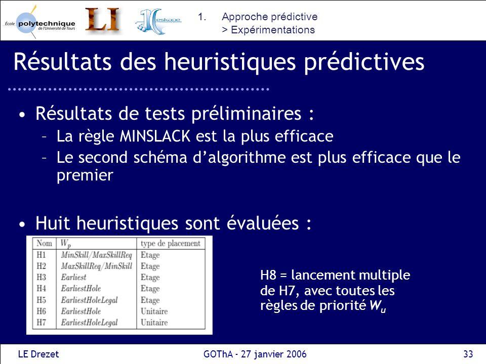 LE DrezetGOThA - 27 janvier 200633 Résultats des heuristiques prédictives Résultats de tests préliminaires : –La règle MINSLACK est la plus efficace –