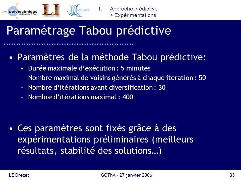 LE DrezetGOThA - 27 janvier 200635 Paramétrage Tabou prédictive Paramètres de la méthode Tabou prédictive: –Durée maximale dexécution : 5 minutes –Nom