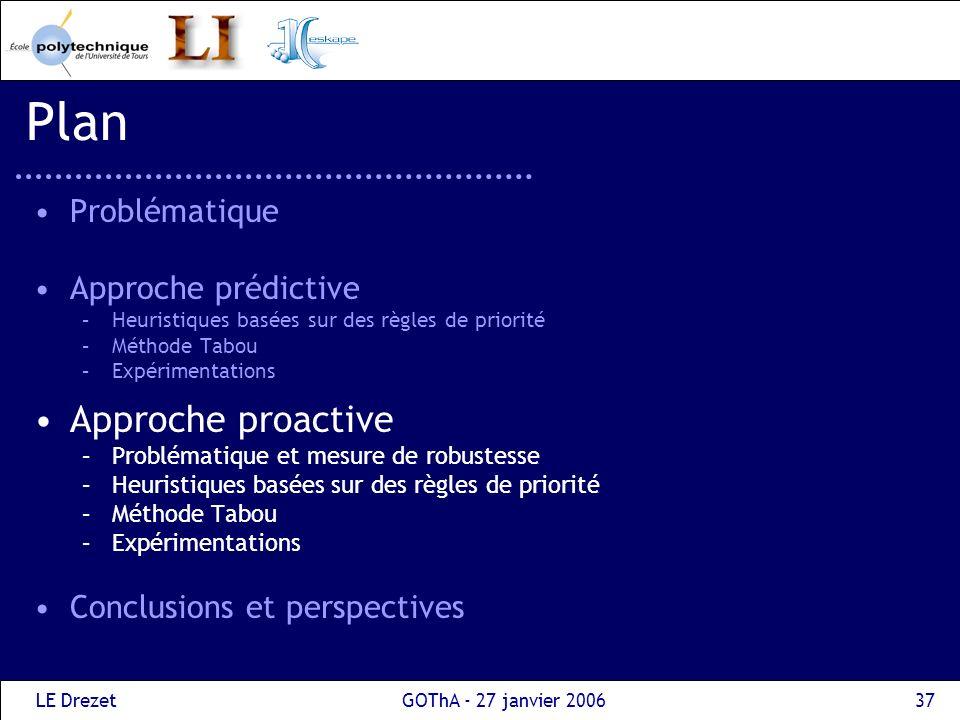 LE DrezetGOThA - 27 janvier 200637 Plan Problématique Approche prédictive –Heuristiques basées sur des règles de priorité –Méthode Tabou –Expérimentat