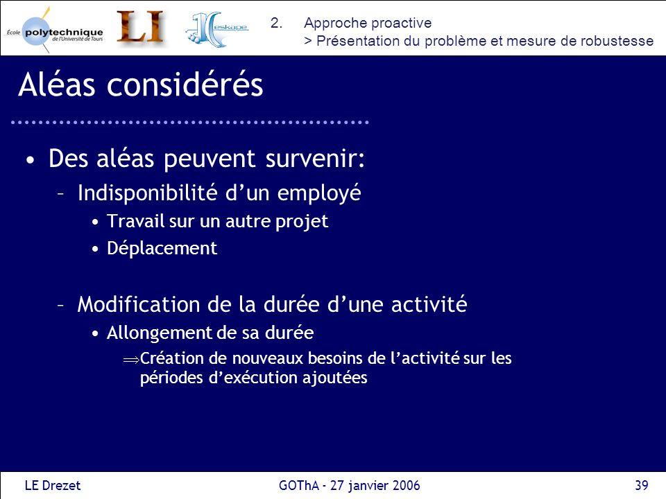 LE DrezetGOThA - 27 janvier 200639 Aléas considérés Des aléas peuvent survenir: –Indisponibilité dun employé Travail sur un autre projet Déplacement –
