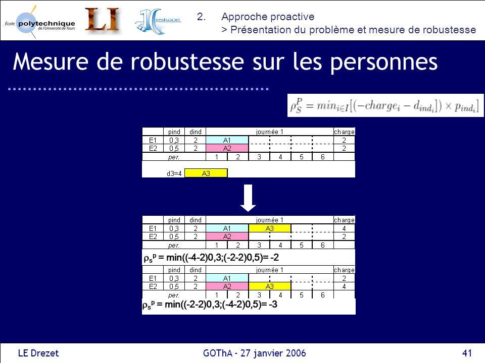 LE DrezetGOThA - 27 janvier 200641 Mesure de robustesse sur les personnes 2.Approche proactive > Présentation du problème et mesure de robustesse s p