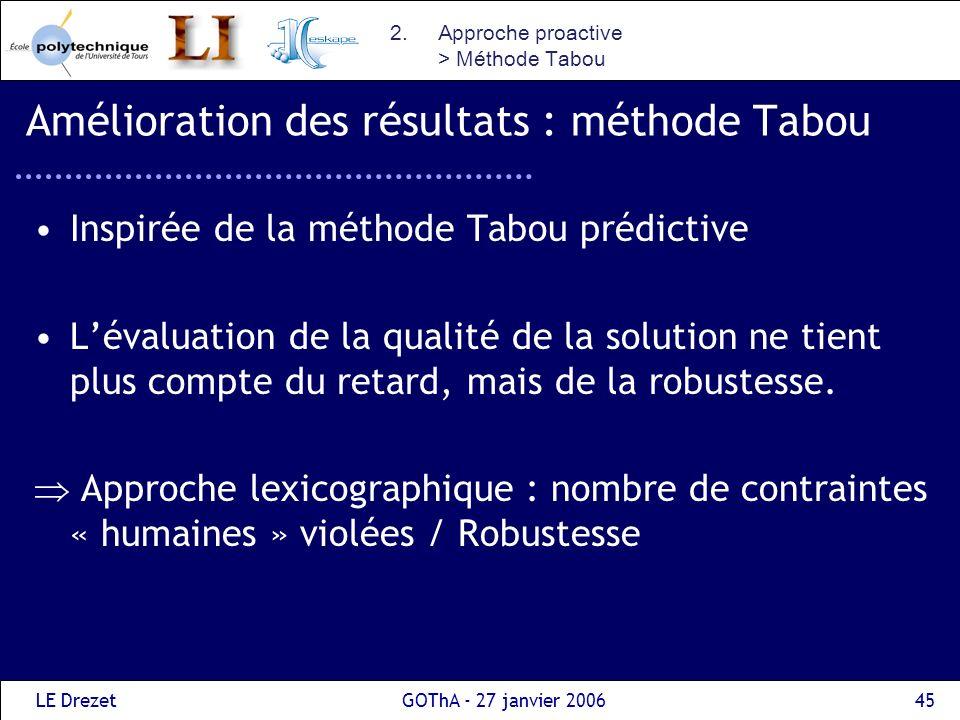 LE DrezetGOThA - 27 janvier 200645 Amélioration des résultats : méthode Tabou Inspirée de la méthode Tabou prédictive Lévaluation de la qualité de la