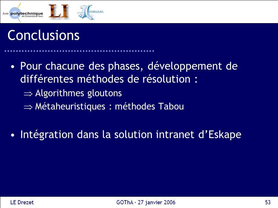 LE DrezetGOThA - 27 janvier 200653 Conclusions Pour chacune des phases, développement de différentes méthodes de résolution : Algorithmes gloutons Mét