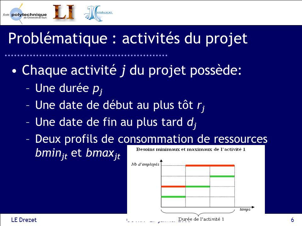 LE DrezetGOThA - 27 janvier 20066 Problématique : activités du projet Chaque activité j du projet possède: –Une durée p j –Une date de début au plus t