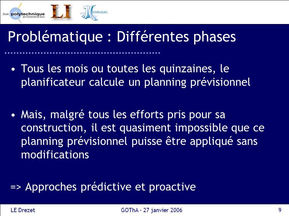 LE DrezetGOThA - 27 janvier 20069 Problématique : Différentes phases Tous les mois ou toutes les quinzaines, le planificateur calcule un planning prév