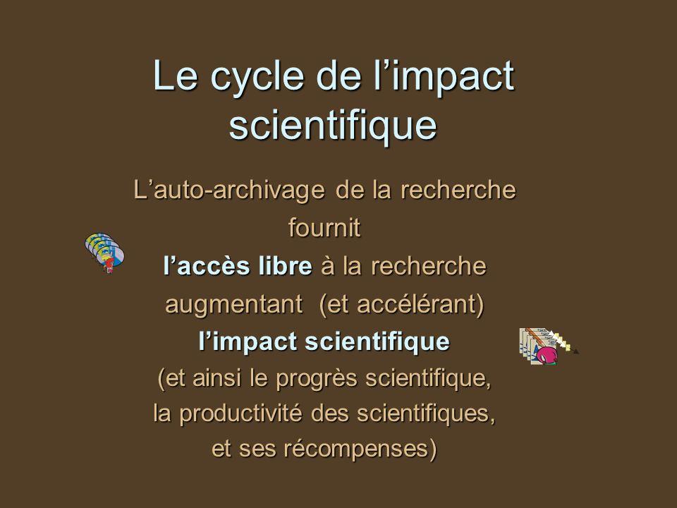 Le cycle de limpact scientifique Lauto-archivage de la recherche fournit laccès libre à la recherche augmentant (et accélérant) limpact scientifique (et ainsi le progrès scientifique, la productivité des scientifiques, et ses récompenses)