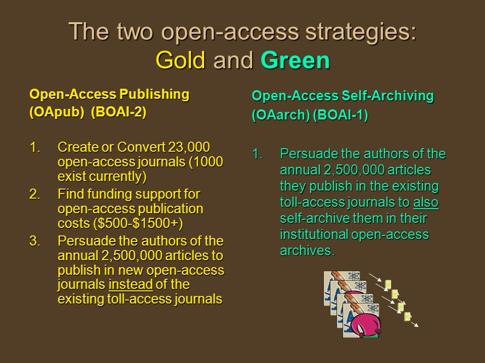 The two open-access strategies: Gold and Green Open-Access Publishing (OApub) (BOAI-2) 1.Create or Convert 23,000 open-access journals (1000 exist cur