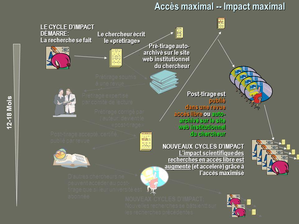 Accès maximal -- Impact maximal Accès maximal -- Impact maximal partout, en tout temps NOUVEAX CYCLES DIMPACT : Nouvelles recherches se bâtsientt sur