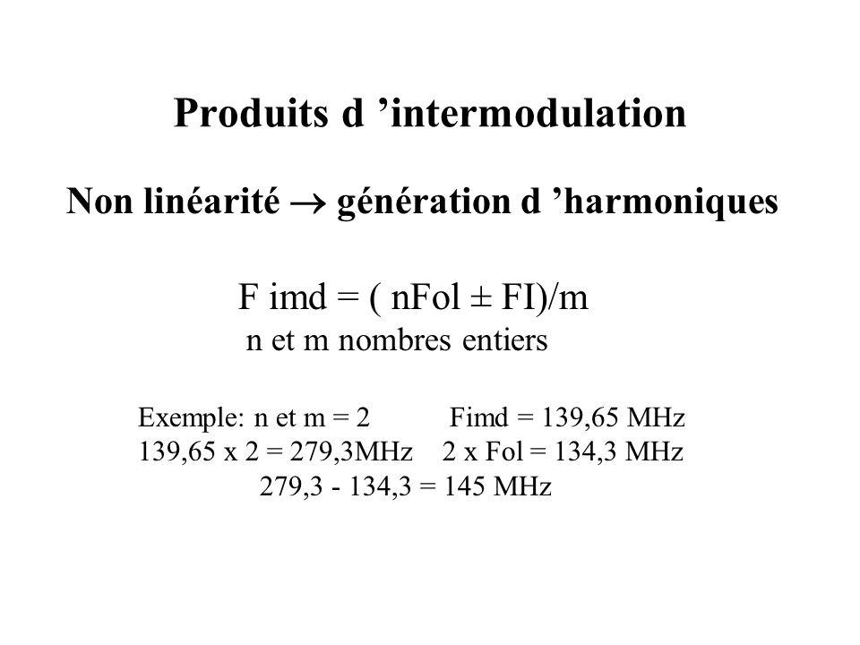 Produits d intermodulation Non linéarité génération d harmoniques F imd = ( nFol ± FI)/m n et m nombres entiers Exemple: n et m = 2 Fimd = 139,65 MHz 139,65 x 2 = 279,3MHz 2 x Fol = 134,3 MHz 279,3 - 134,3 = 145 MHz