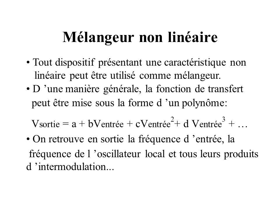 Mélangeur non linéaire Tout dispositif présentant une caractéristique non linéaire peut être utilisé comme mélangeur. D une manière générale, la fonct