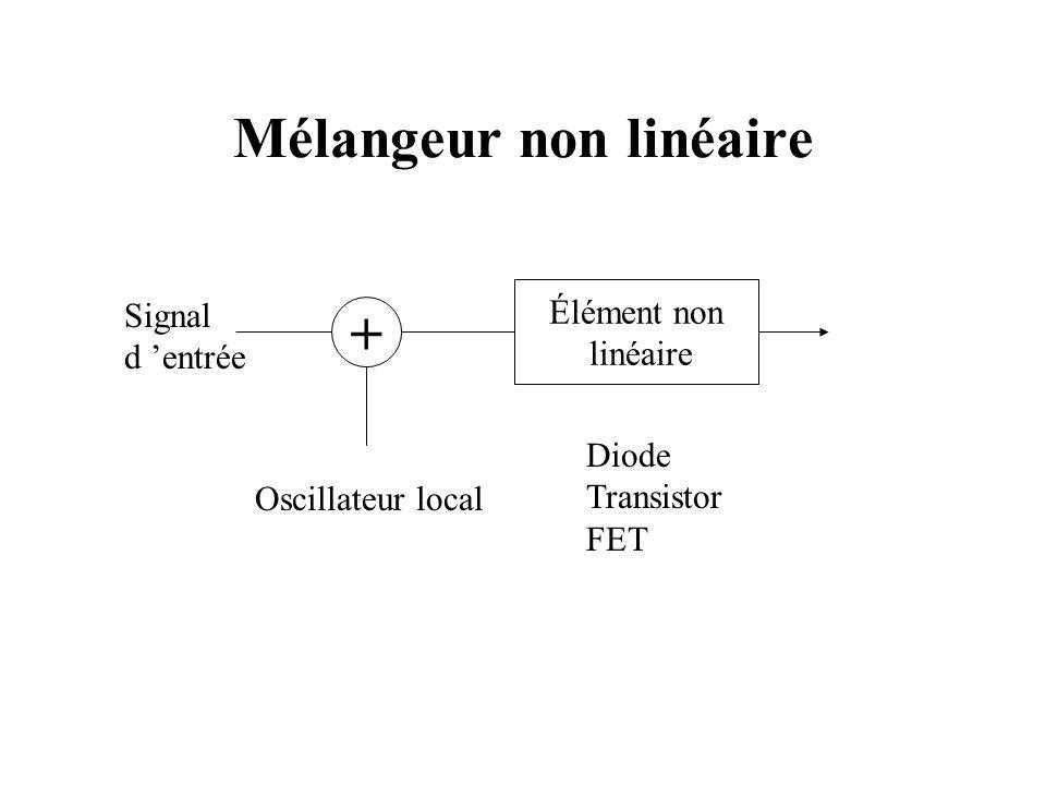 Mélangeur non linéaire + Élément non linéaire Signal d entrée Oscillateur local Diode Transistor FET