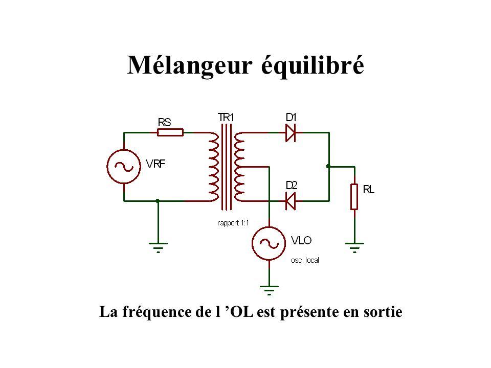 Mélangeur équilibré La fréquence de l OL est présente en sortie