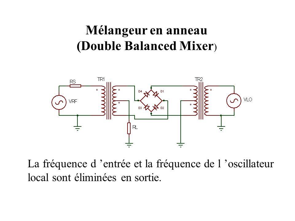 Mélangeur en anneau (Double Balanced Mixer ) La fréquence d entrée et la fréquence de l oscillateur local sont éliminées en sortie.