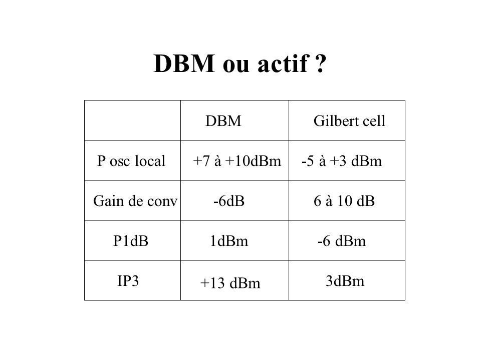 DBM ou actif ? DBMGilbert cell P osc local+7 à +10dBm-5 à +3 dBm Gain de conv-6dB6 à 10 dB P1dB1dBm-6 dBm IP33dBm +13 dBm