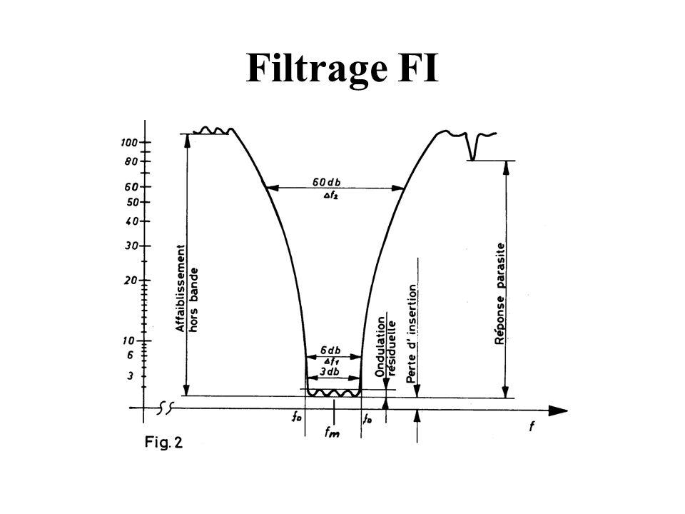 Filtrage FI