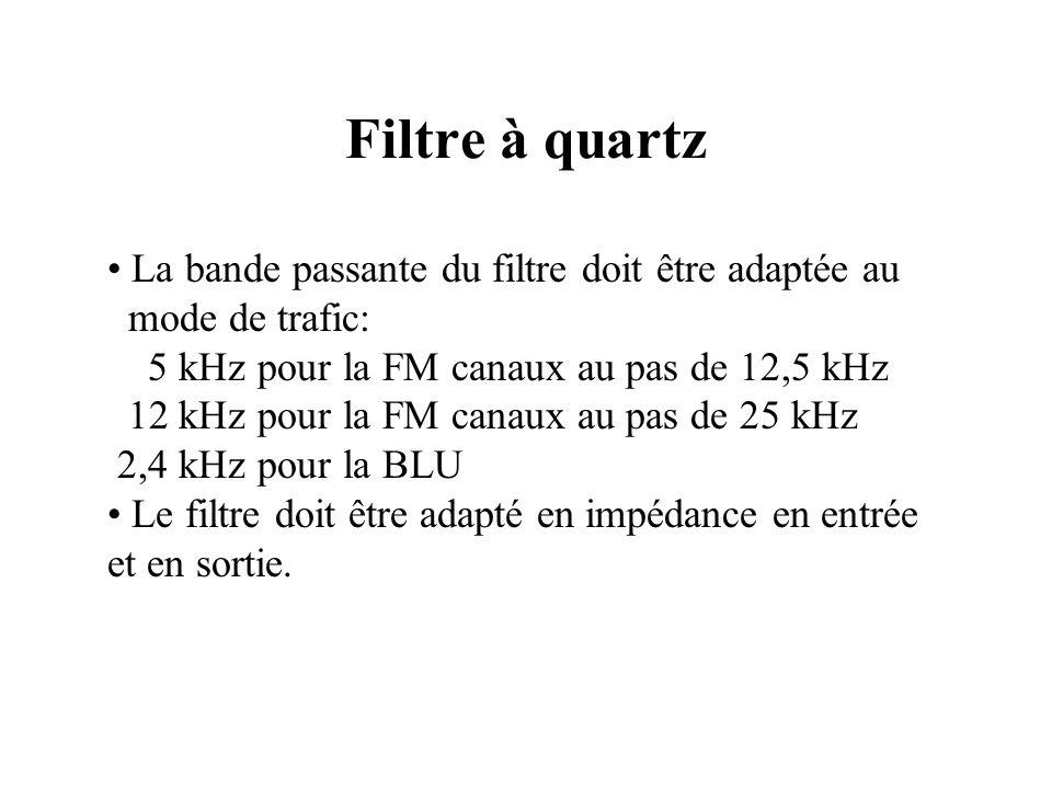 Filtre à quartz La bande passante du filtre doit être adaptée au mode de trafic: 5 kHz pour la FM canaux au pas de 12,5 kHz 12 kHz pour la FM canaux a