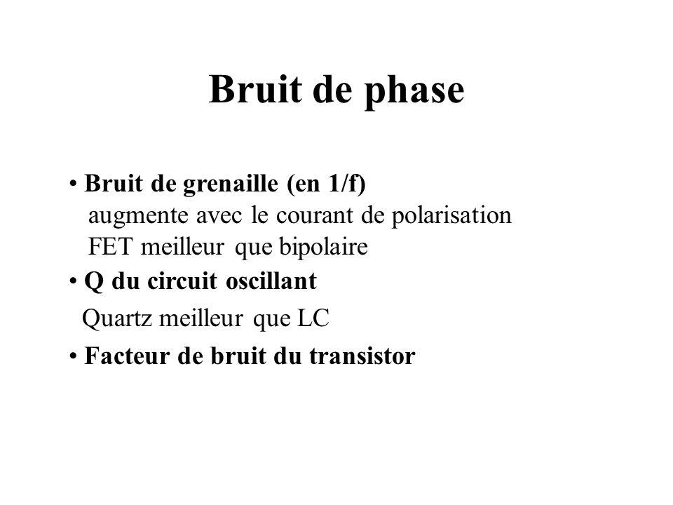 Bruit de grenaille (en 1/f) augmente avec le courant de polarisation FET meilleur que bipolaire Q du circuit oscillant Quartz meilleur que LC Facteur de bruit du transistor