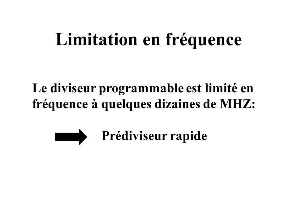 Limitation en fréquence Le diviseur programmable est limité en fréquence à quelques dizaines de MHZ: Prédiviseur rapide