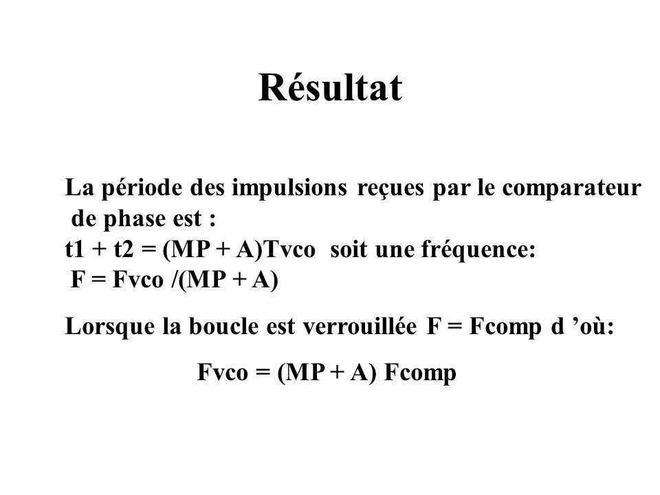 Résultat La période des impulsions reçues par le comparateur de phase est : t1 + t2 = (MP + A)Tvco soit une fréquence: F = Fvco /(MP + A) Lorsque la boucle est verrouillée F = Fcomp d où: Fvco = (MP + A) Fcomp