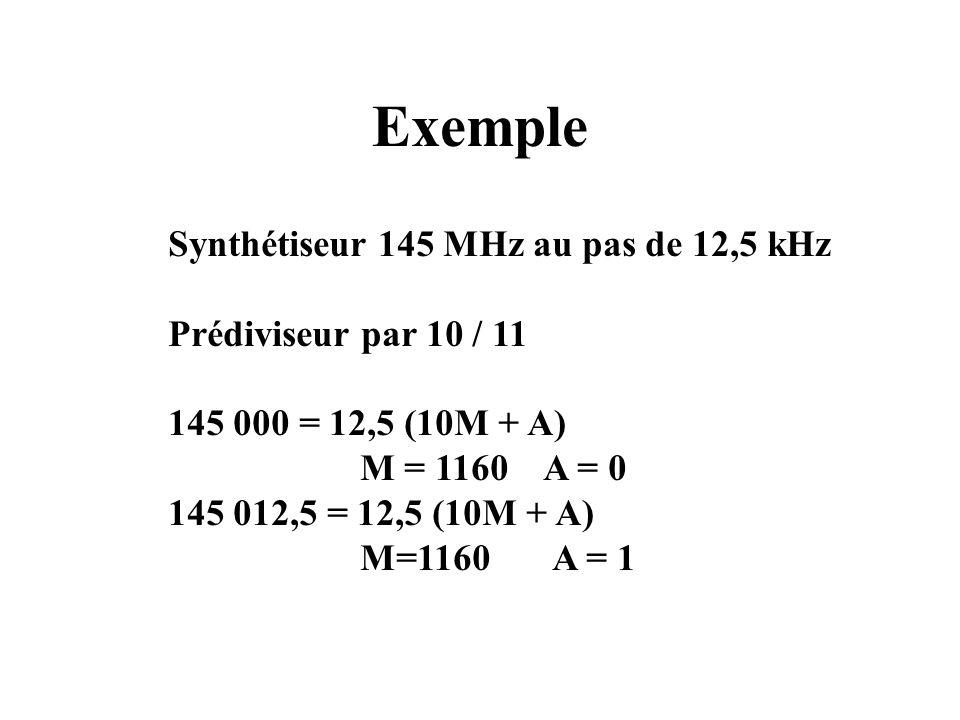 Exemple Synthétiseur 145 MHz au pas de 12,5 kHz Prédiviseur par 10 / 11 145 000 = 12,5 (10M + A) M = 1160 A = 0 145 012,5 = 12,5 (10M + A) M=1160 A =
