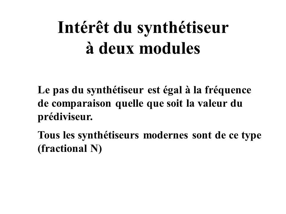Intérêt du synthétiseur à deux modules Le pas du synthétiseur est égal à la fréquence de comparaison quelle que soit la valeur du prédiviseur. Tous le