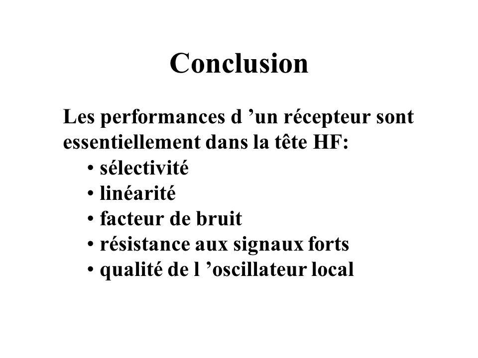 Conclusion Les performances d un récepteur sont essentiellement dans la tête HF: sélectivité linéarité facteur de bruit résistance aux signaux forts qualité de l oscillateur local