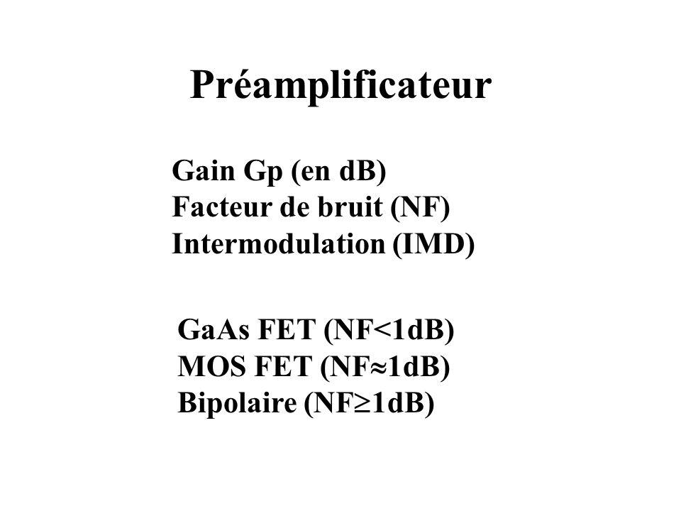 Préamplificateur Gain Gp (en dB) Facteur de bruit (NF) Intermodulation (IMD) GaAs FET (NF<1dB) MOS FET (NF 1dB) Bipolaire (NF 1dB)