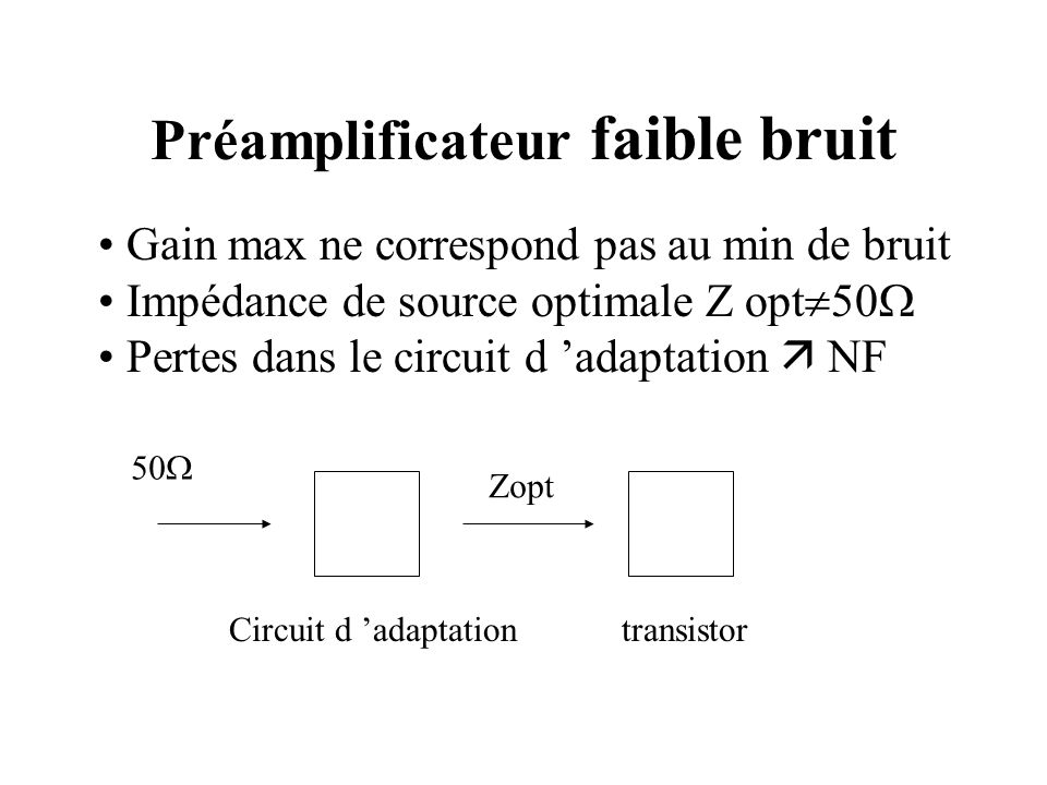 Préamplificateur faible bruit Gain max ne correspond pas au min de bruit Impédance de source optimale Z opt 50 Pertes dans le circuit d adaptation NF 50 Zopt Circuit d adaptationtransistor