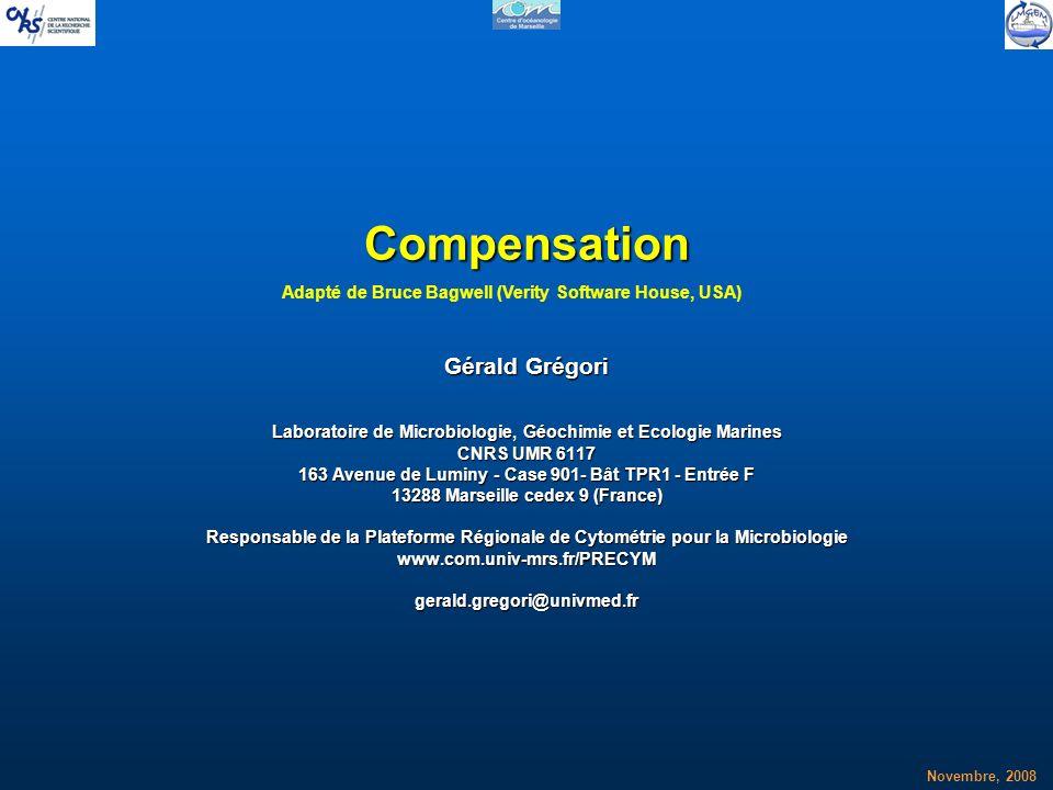 Novembre, 2008 Adapté de Bruce Bagwell (Verity Software House, USA) Compensation Gérald Grégori Laboratoire de Microbiologie, Géochimie et Ecologie Ma