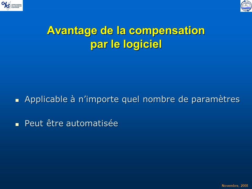 Novembre, 2008 Avantage de la compensation par le logiciel Applicable à nimporte quel nombre de paramètres Applicable à nimporte quel nombre de paramè
