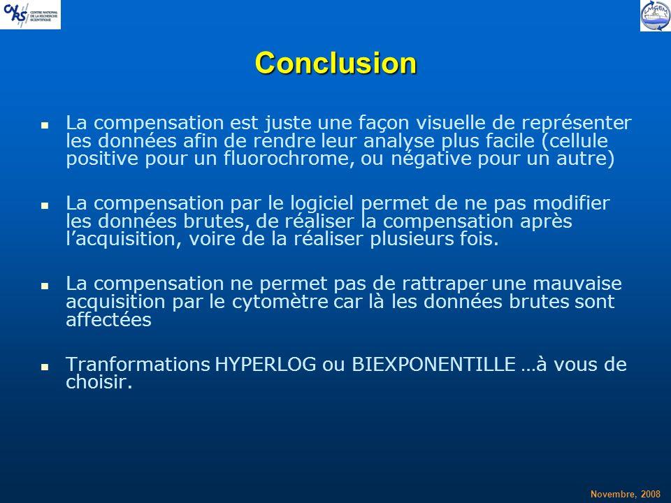 Novembre, 2008 Conclusion La compensation est juste une façon visuelle de représenter les données afin de rendre leur analyse plus facile (cellule pos